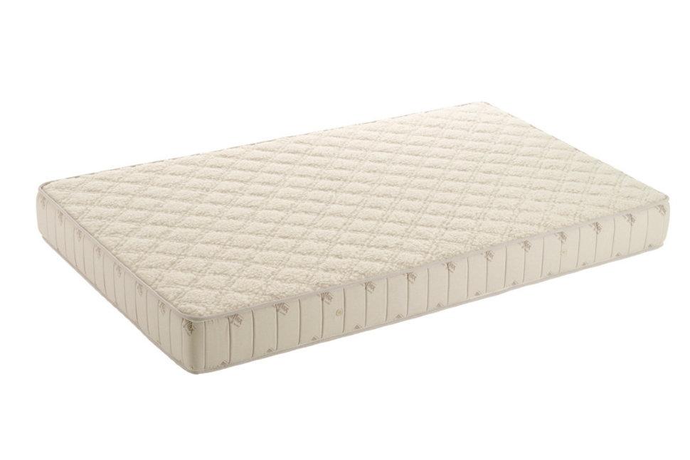 Кроватные матрасы купить в спб виды матрацев